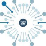 7 Keuntungan Backlink PBN Untuk SEO