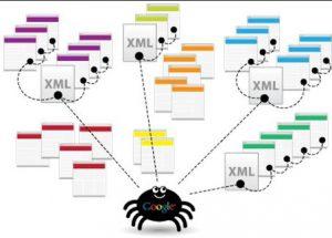 situs tampil dihalaman pertama google