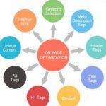 Memahami Dasar SEO On Page Yang Bagus Untuk Website